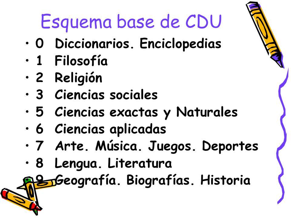 Esquema base de CDU 0 Diccionarios. Enciclopedias 1 Filosofía 2 Religión 3 Ciencias sociales 5 Ciencias exactas y Naturales 6 Ciencias aplicadas 7 Art