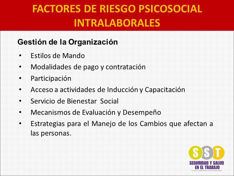 Estilos de Mando Modalidades de pago y contratación Participación Acceso a actividades de Inducción y Capacitación Servicio de Bienestar Social Mecanismos de Evaluación y Desempeño Estrategias para el Manejo de los Cambios que afectan a las personas.