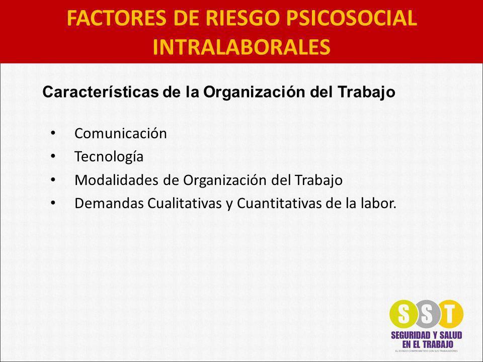 Comunicación Tecnología Modalidades de Organización del Trabajo Demandas Cualitativas y Cuantitativas de la labor. FACTORES DE RIESGO PSICOSOCIAL INTR