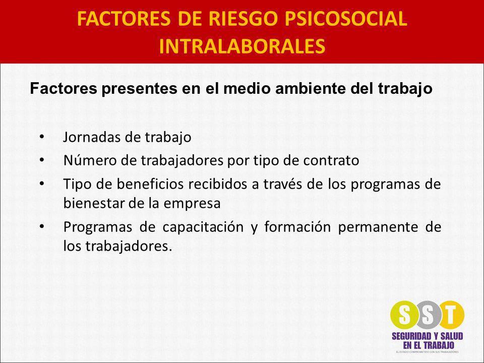 Jornadas de trabajo Número de trabajadores por tipo de contrato Tipo de beneficios recibidos a través de los programas de bienestar de la empresa Programas de capacitación y formación permanente de los trabajadores.