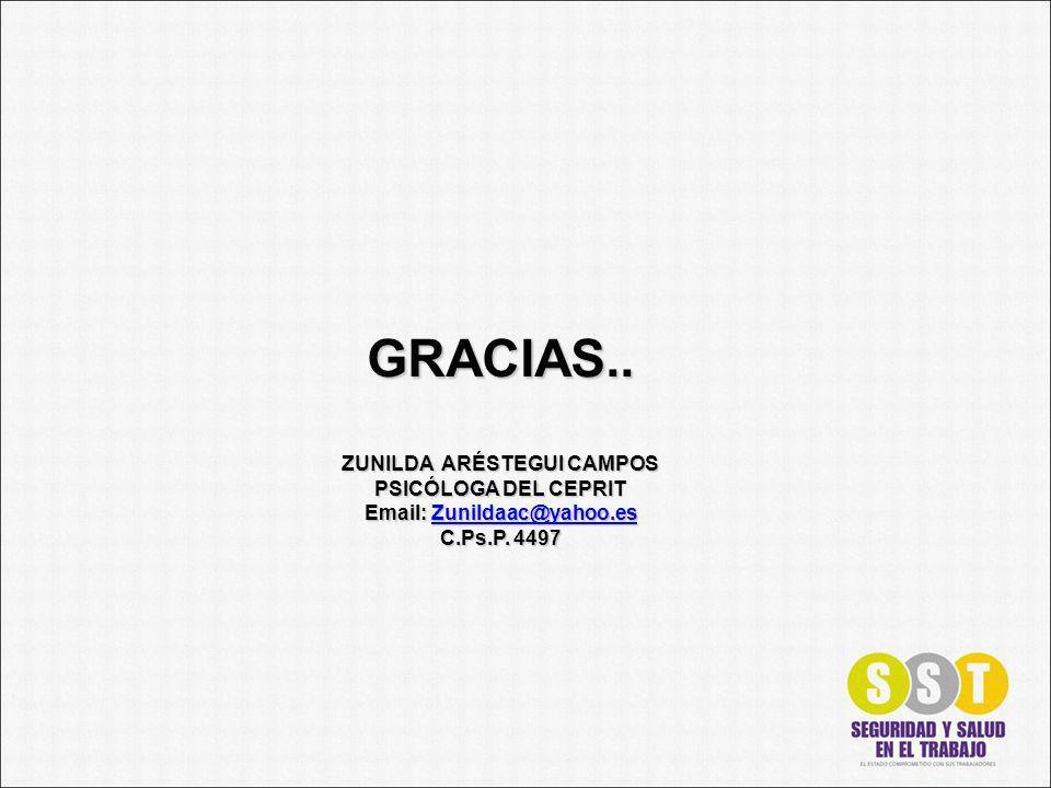 GRACIAS.. ZUNILDA ARÉSTEGUI CAMPOS PSICÓLOGA DEL CEPRIT Email: Zunildaac@yahoo.es Zunildaac@yahoo.es C.Ps.P. 4497