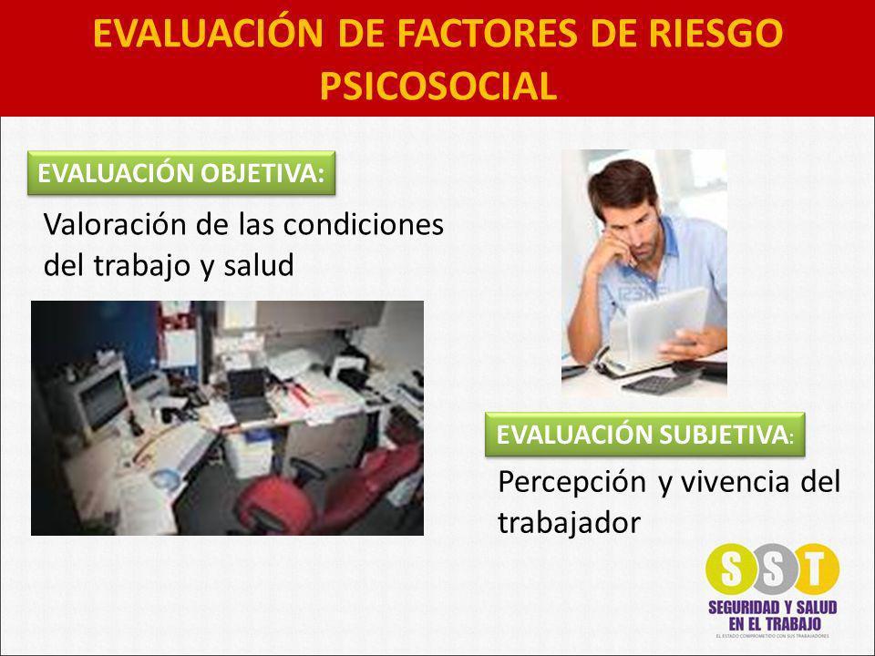 EVALUACIÓN DE FACTORES DE RIESGO PSICOSOCIAL Percepción y vivencia del trabajador Valoración de las condiciones del trabajo y salud EVALUACIÓN OBJETIVA: EVALUACIÓN SUBJETIVA :