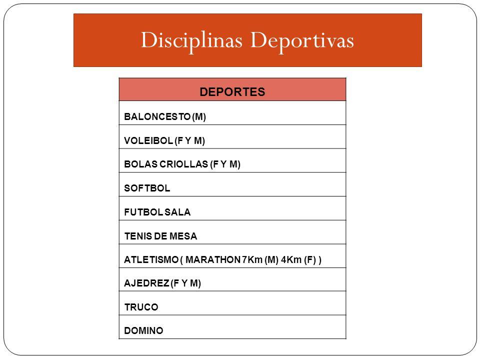 DEPORTES BALONCESTO (M) VOLEIBOL (F Y M) BOLAS CRIOLLAS (F Y M) SOFTBOL FUTBOL SALA TENIS DE MESA ATLETISMO ( MARATHON 7Km (M) 4Km (F) ) AJEDREZ (F Y M) TRUCO DOMINO Disciplinas Deportivas