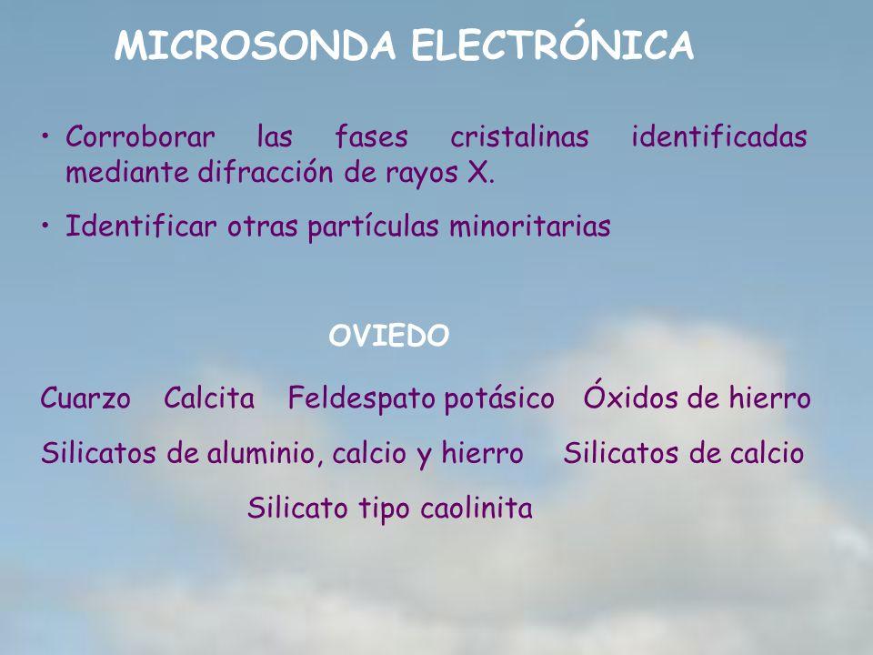 MICROSONDA ELECTRÓNICA OVIEDO Corroborar las fases cristalinas identificadas mediante difracción de rayos X. Identificar otras partículas minoritarias