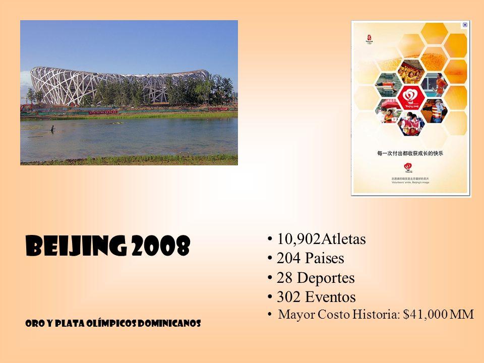 BEIJING 2008 ORO Y PLATA OlímpicoS dominicanoS 10,902Atletas 204 Paises 28 Deportes 302 Eventos Mayor Costo Historia: $41,000 MM