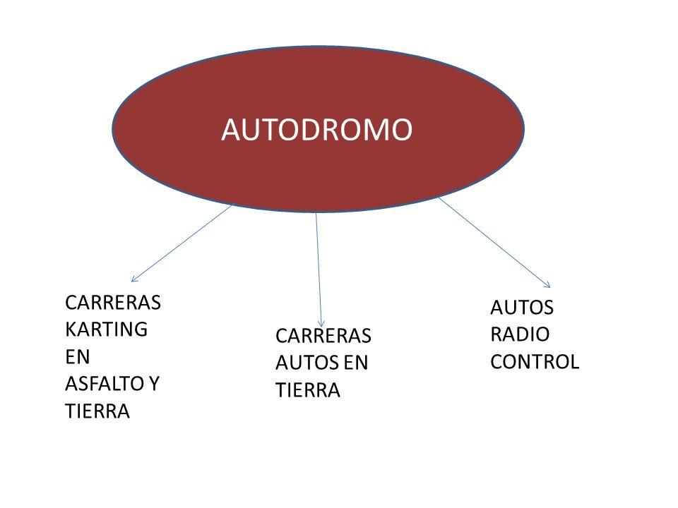 AUTODROMO CARRERAS KARTING EN ASFALTO Y TIERRA CARRERAS AUTOS EN TIERRA AUTOS RADIO CONTROL