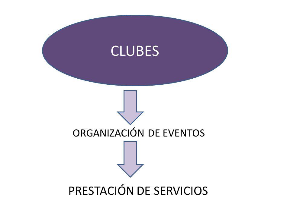 CLUBES ORGANIZACIÓN DE EVENTOS PRESTACIÓN DE SERVICIOS