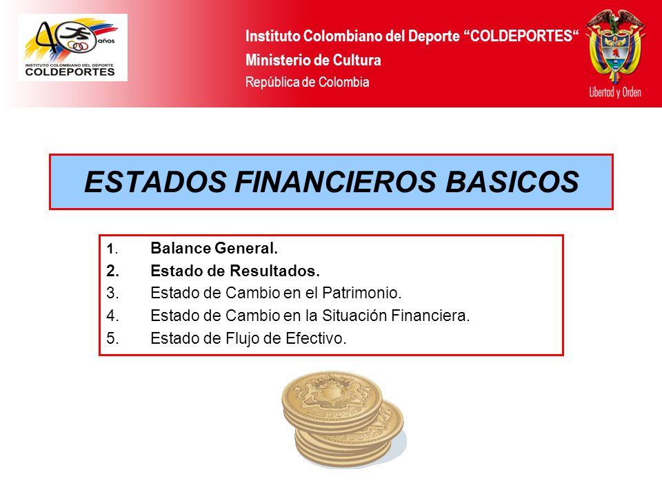 ESTADOS FINANCIEROS BASICOS 1. Balance General. 2.Estado de Resultados. 3.Estado de Cambio en el Patrimonio. 4.Estado de Cambio en la Situación Financ