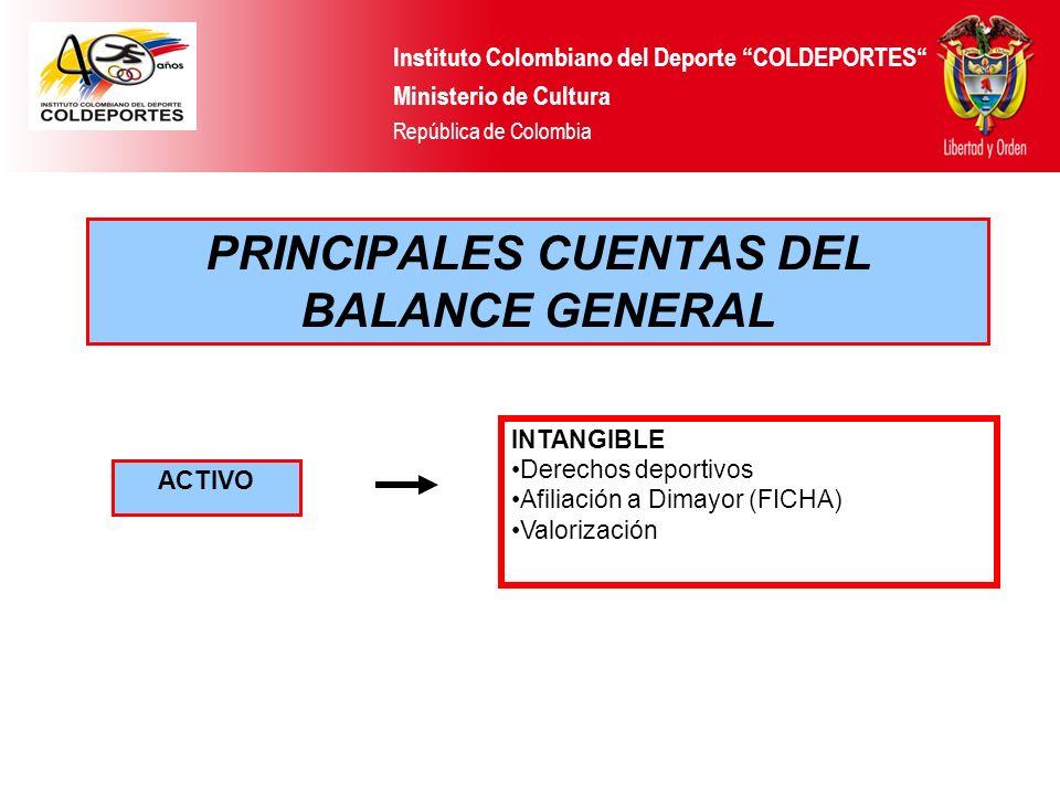 PRINCIPALES CUENTAS DEL BALANCE GENERAL ACTIVO Instituto Colombiano del Deporte COLDEPORTES Ministerio de Cultura República de Colombia INTANGIBLE Der