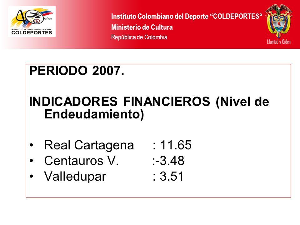 PERIODO 2007. INDICADORES FINANCIEROS (Nivel de Endeudamiento) Real Cartagena : 11.65 Centauros V. :-3.48 Valledupar : 3.51 Instituto Colombiano del D