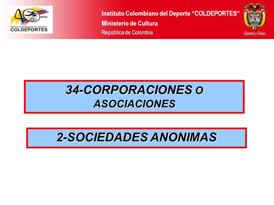 PRINCIPALES CUENTAS DEL ESTADO DE RESULTADOS Instituto Colombiano del Deporte COLDEPORTES Ministerio de Cultura República de Colombia INGRESOS OPERACIONALES Venta de Jugadores Préstamo de Derechos Deportivos
