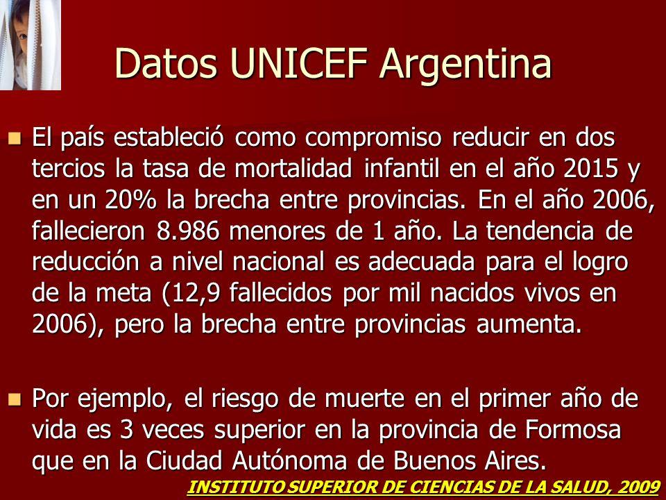 Datos UNICEF Argentina El país estableció como compromiso reducir en dos tercios la tasa de mortalidad infantil en el año 2015 y en un 20% la brecha e