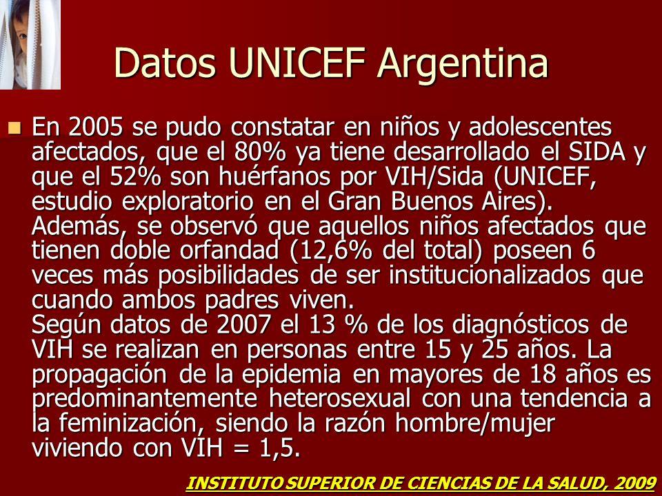 Datos UNICEF Argentina En 2005 se pudo constatar en niños y adolescentes afectados, que el 80% ya tiene desarrollado el SIDA y que el 52% son huérfano