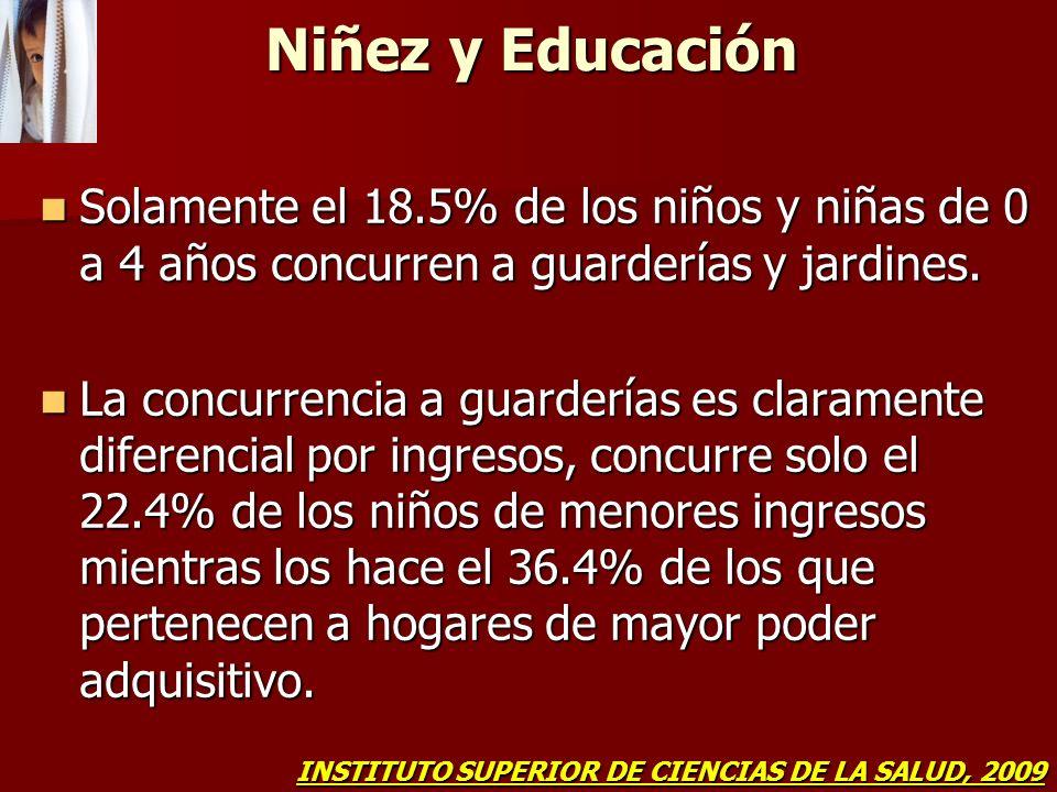Niñez y Educación Solamente el 18.5% de los niños y niñas de 0 a 4 años concurren a guarderías y jardines. Solamente el 18.5% de los niños y niñas de