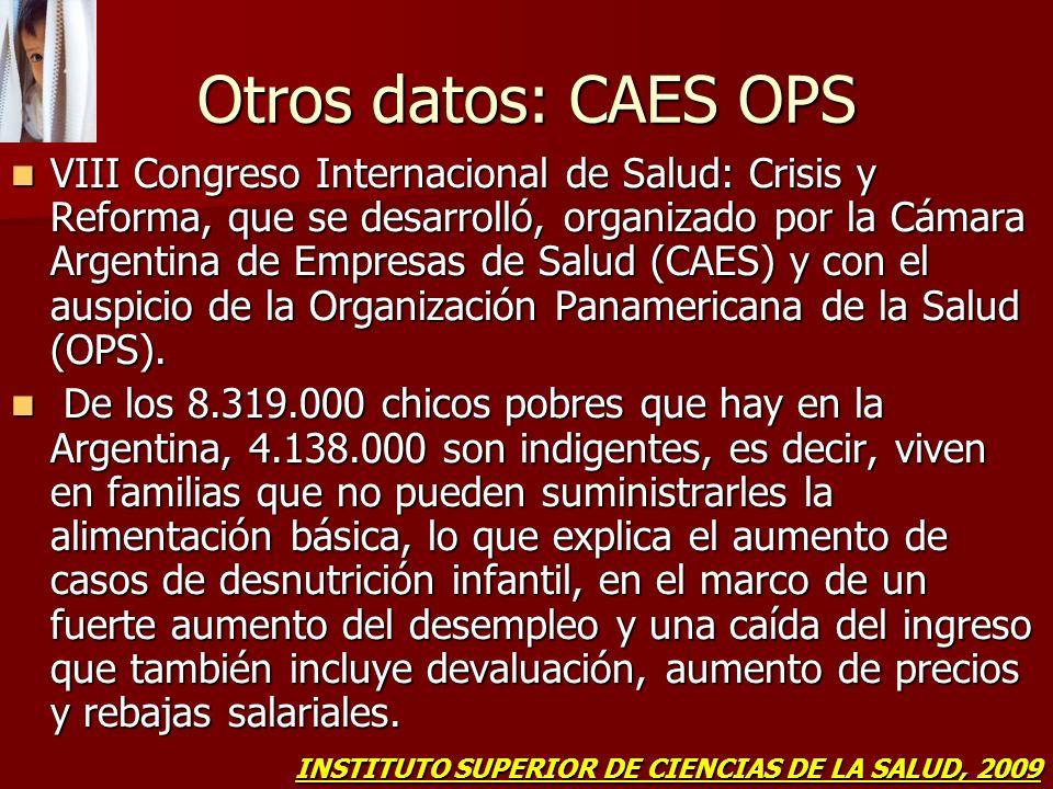 Otros datos: CAES OPS VIII Congreso Internacional de Salud: Crisis y Reforma, que se desarrolló, organizado por la Cámara Argentina de Empresas de Sal