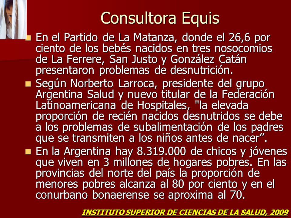 Consultora Equis En el Partido de La Matanza, donde el 26,6 por ciento de los bebés nacidos en tres nosocomios de La Ferrere, San Justo y González Cat