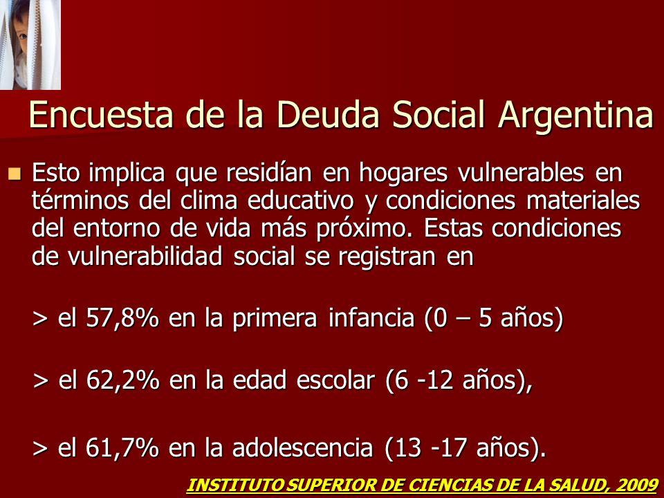 Encuesta de la Deuda Social Argentina Esto implica que residían en hogares vulnerables en términos del clima educativo y condiciones materiales del en