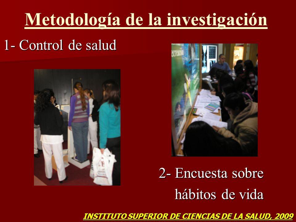 Metodología de la investigación 1- Control de salud 2- Encuesta sobre hábitos de vida hábitos de vida INSTITUTO SUPERIOR DE CIENCIAS DE LA SALUD, 2009