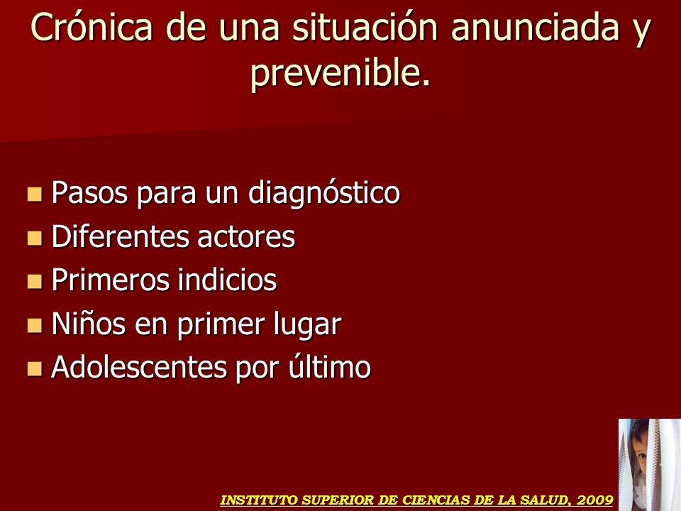 Datos de: O.P.S.Organización Panamericana de la Salud O.P.S.