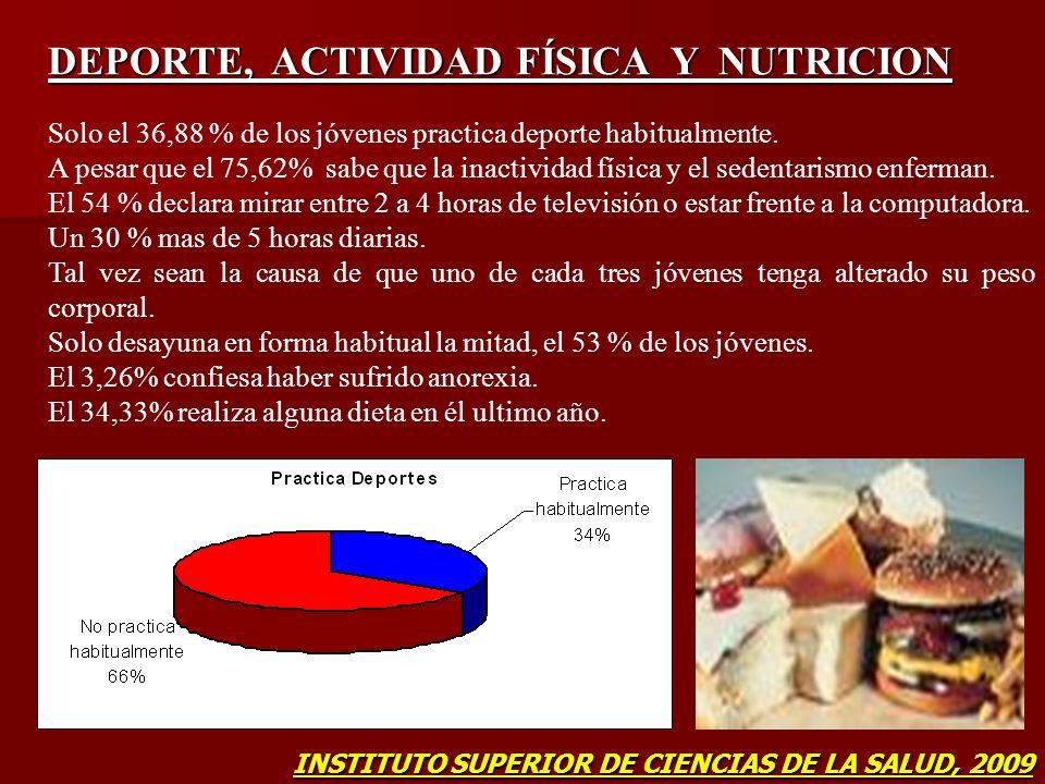 DEPORTE, ACTIVIDAD FÍSICA Y NUTRICION Solo el 36,88 % de los jóvenes practica deporte habitualmente. A pesar que el 75,62% sabe que la inactividad fís