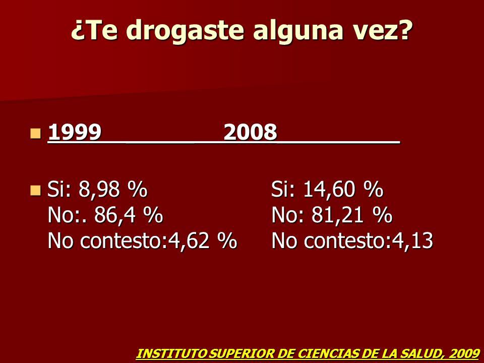 ¿Te drogaste alguna vez? 1999_____2008_________ 1999_____2008_________ Si: 8,98 % Si: 14,60 % No:. 86,4 % No: 81,21 % No contesto:4,62 % No contesto:4