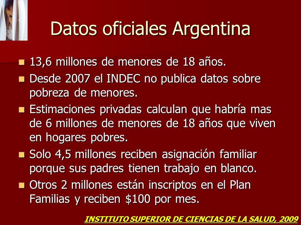 Datos UNICEF Argentina En Argentina, la desnutrición crónica, afecta al 8% de los niños y niñas menores de 5 años (ENNyS, Ministerio de Salud, 2006), llegando esta proporción al 10,5 % en las provincias del Noreste Argentino (NEA).