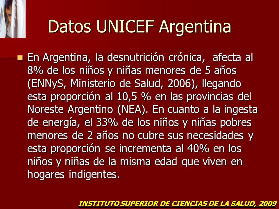 Datos UNICEF Argentina En Argentina, la desnutrición crónica, afecta al 8% de los niños y niñas menores de 5 años (ENNyS, Ministerio de Salud, 2006),