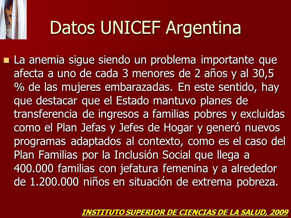 Datos UNICEF Argentina La anemia sigue siendo un problema importante que afecta a uno de cada 3 menores de 2 años y al 30,5 % de las mujeres embarazad