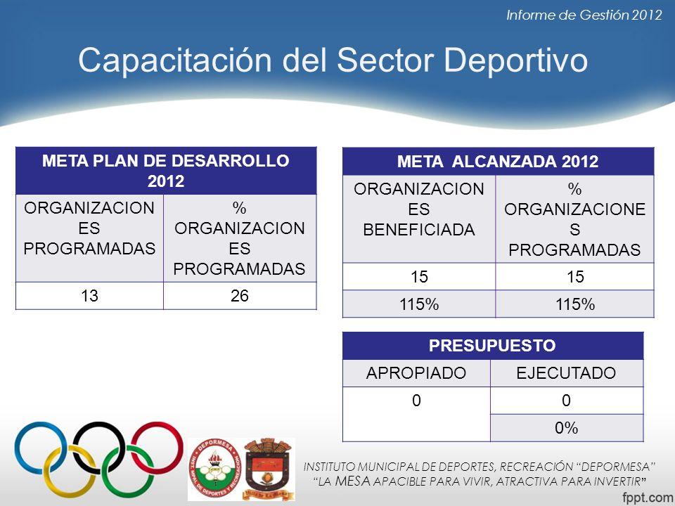 Capacitación del Sector Deportivo INSTITUTO MUNICIPAL DE DEPORTES, RECREACIÓN DEPORMESA LA MESA APACIBLE PARA VIVIR, ATRACTIVA PARA INVERTIR Informe d
