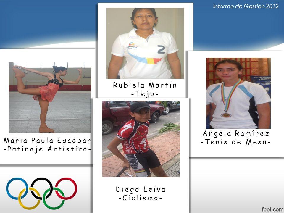 Informe de Gestión 2012 Rubiela Martin -Tejo- Rubiela Martin -Tejo-