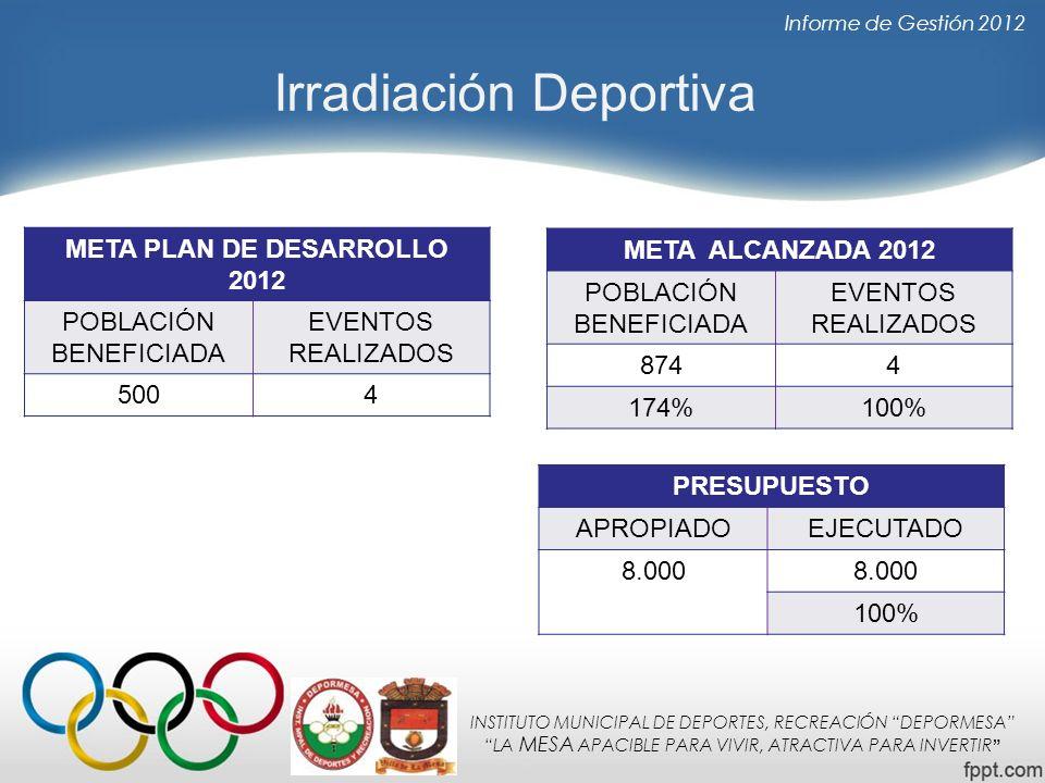 Irradiación Deportiva INSTITUTO MUNICIPAL DE DEPORTES, RECREACIÓN DEPORMESA LA MESA APACIBLE PARA VIVIR, ATRACTIVA PARA INVERTIR Informe de Gestión 20