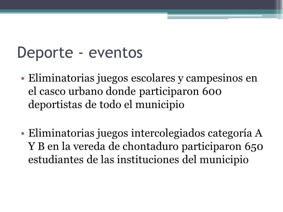Deporte - eventos Realización de 10 olimpiadas campesinas en las distintas veredas del municipio y más de 20 torneos relámpagos participaron mas de 4000 deportistas campesinos llegando al cañón del san Jorge