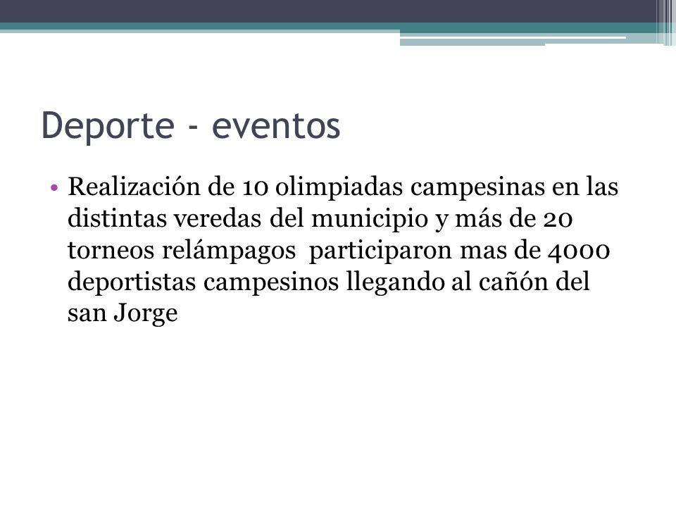 Deporte - eventos Realización de 10 olimpiadas campesinas en las distintas veredas del municipio y más de 20 torneos relámpagos participaron mas de 40