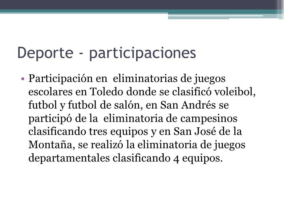 Deporte - participaciones Participación en eliminatorias realizadas por la corporación deportiva los Paisitas en fútbol ocupando el cuarto lugar, se jugó la final de Pony futbol de salón en Don Matías y se participó por primera vez con el equipo de Pony baloncesto en la ciudad de Medellín.