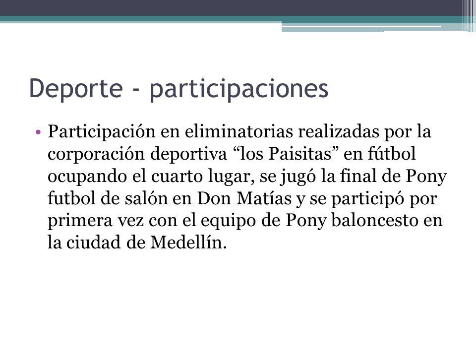 Deporte - participaciones Participación en eliminatorias realizadas por la corporación deportiva los Paisitas en fútbol ocupando el cuarto lugar, se j