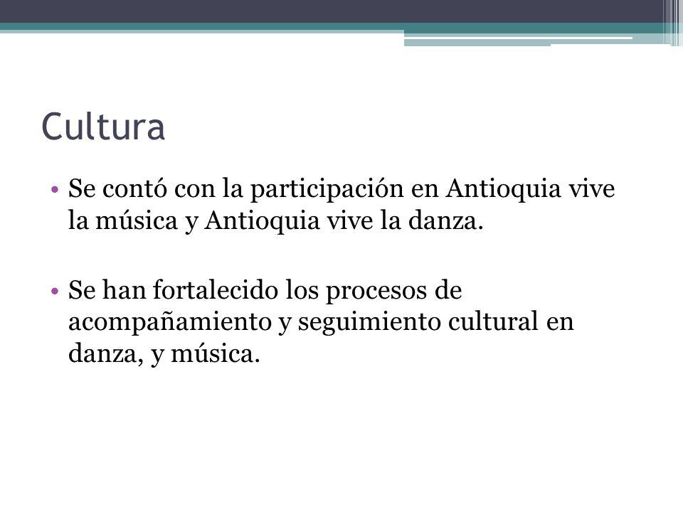 Cultura Se contó con la participación en Antioquia vive la música y Antioquia vive la danza. Se han fortalecido los procesos de acompañamiento y segui