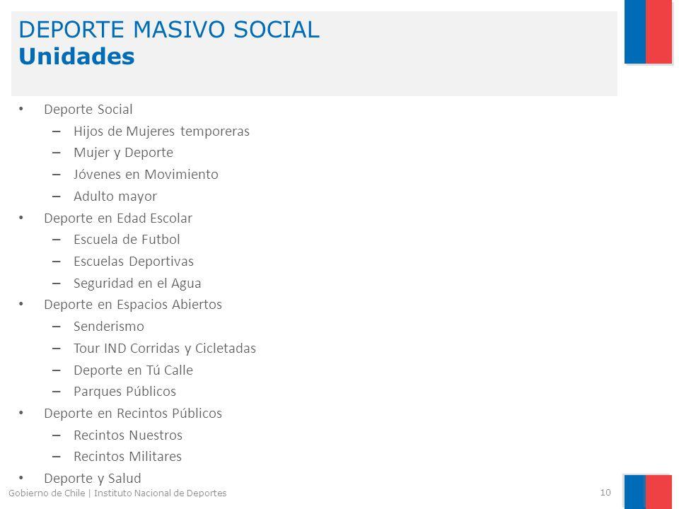 DEPORTE MASIVO SOCIAL Unidades 10 Gobierno de Chile | Instituto Nacional de Deportes Deporte Social – Hijos de Mujeres temporeras – Mujer y Deporte –