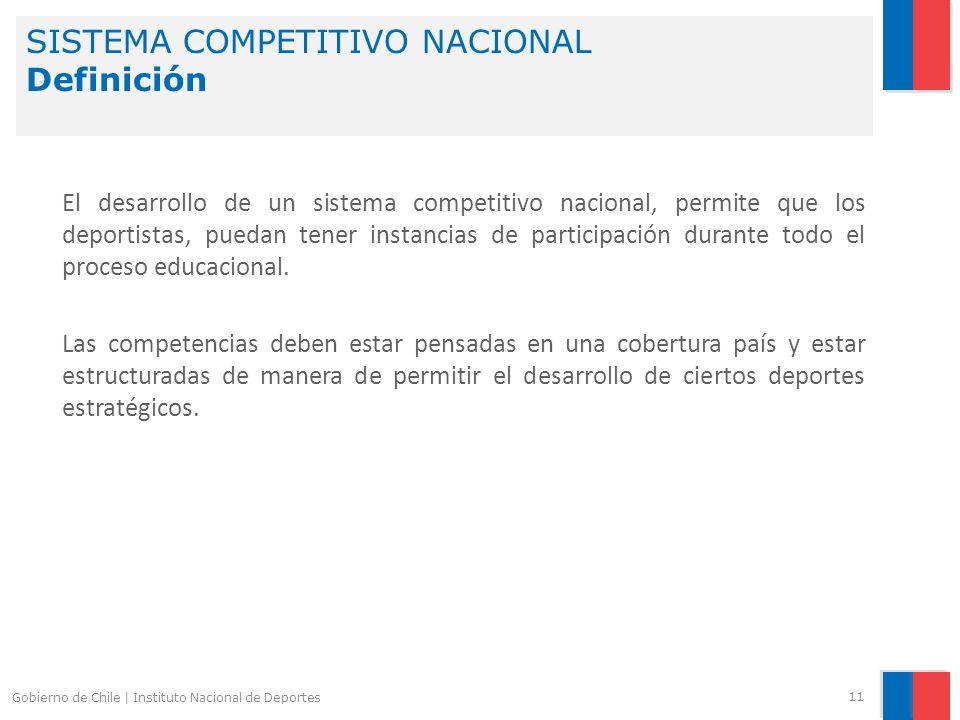 SISTEMA COMPETITIVO NACIONAL Definición 11 Gobierno de Chile | Instituto Nacional de Deportes El desarrollo de un sistema competitivo nacional, permit