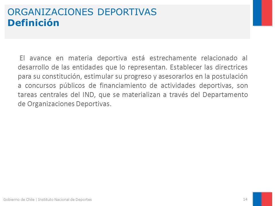 ORGANIZACIONES DEPORTIVAS Definición 14 Gobierno de Chile | Instituto Nacional de Deportes El avance en materia deportiva está estrechamente relaciona