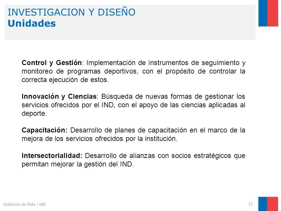 17 Gobierno de Chile | IND Control y Gestión: Implementación de instrumentos de seguimiento y monitoreo de programas deportivos, con el propósito de c
