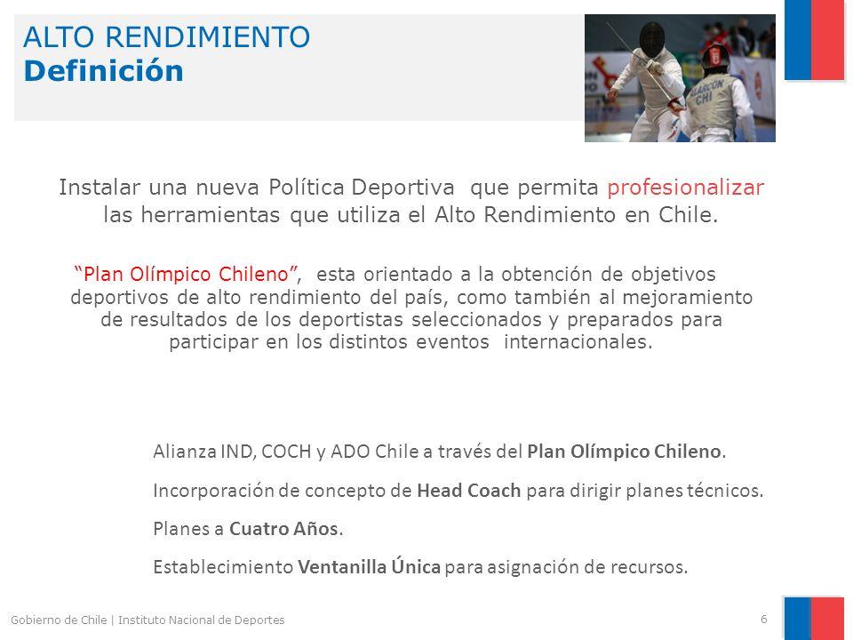 ALTO RENDIMIENTO Definición 6 Gobierno de Chile | Instituto Nacional de Deportes Instalar una nueva Política Deportiva que permita profesionalizar las
