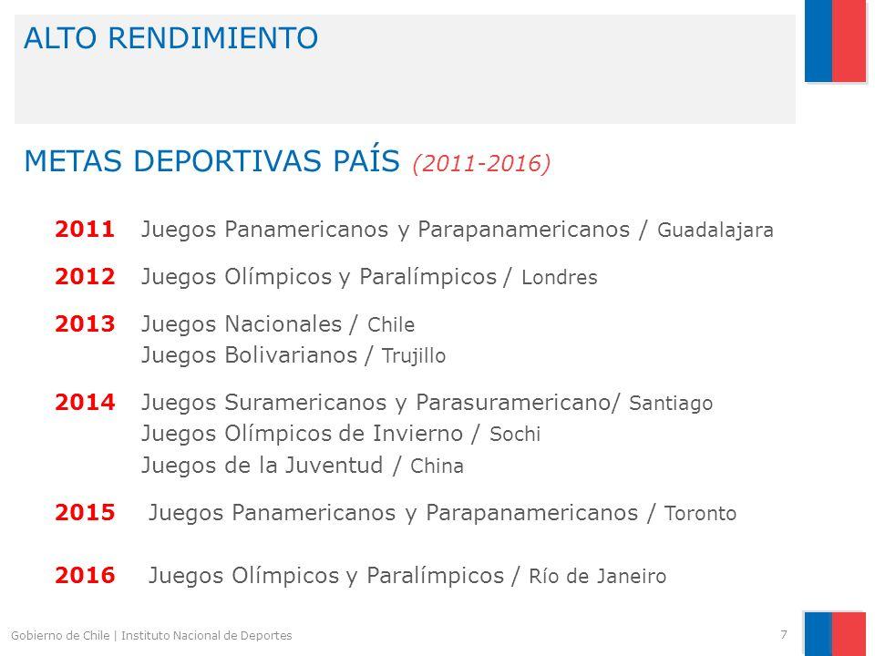 ALTO RENDIMIENTO 7 Gobierno de Chile | Instituto Nacional de Deportes METAS DEPORTIVAS PAÍS (2011-2016) 2011 Juegos Panamericanos y Parapanamericanos