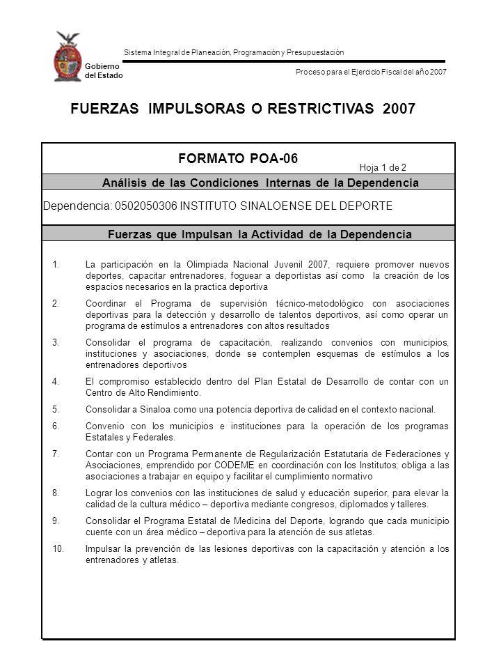 Sistema Integral de Planeación, Programación y Presupuestación Proceso para el Ejercicio Fiscal del año 2007 Gobierno del Estado FUERZAS IMPULSORAS O RESTRICTIVAS 2007 FORMATO POA-06 Análisis de las Condiciones Internas de la Dependencia Fuerzas que Impulsan la Actividad de la Dependencia Hoja 1 de 2 Dependencia: 0502050306 INSTITUTO SINALOENSE DEL DEPORTE 1.La participación en la Olimpiada Nacional Juvenil 2007, requiere promover nuevos deportes, capacitar entrenadores, foguear a deportistas así como la creación de los espacios necesarios en la practica deportiva 2.Coordinar el Programa de supervisión técnico-metodológico con asociaciones deportivas para la detección y desarrollo de talentos deportivos, así como operar un programa de estímulos a entrenadores con altos resultados 3.Consolidar el programa de capacitación, realizando convenios con municipios, instituciones y asociaciones, donde se contemplen esquemas de estímulos a los entrenadores deportivos 4.El compromiso establecido dentro del Plan Estatal de Desarrollo de contar con un Centro de Alto Rendimiento.