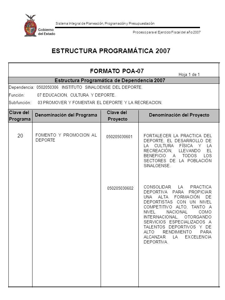 Sistema Integral de Planeación, Programación y Presupuestación Proceso para el Ejercicio Fiscal del año 2007 Gobierno del Estado ESTRUCTURA PROGRAMÁTICA 2007 Clave del Denominación del Programa Clave del Denominación del Proyecto ProgramaProyecto Función: 07 EDUCACION, CULTURA Y DEPORTE.