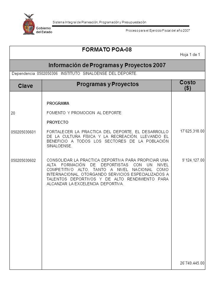Sistema Integral de Planeación, Programación y Presupuestación Proceso para el Ejercicio Fiscal del año 2007 Gobierno del Estado Información de Programas y Proyectos 2007 FORMATO POA-08 Hoja 1 de 1 Dependencia 0502050306 INSTITUTO SINALOENSE DEL DEPORTE.