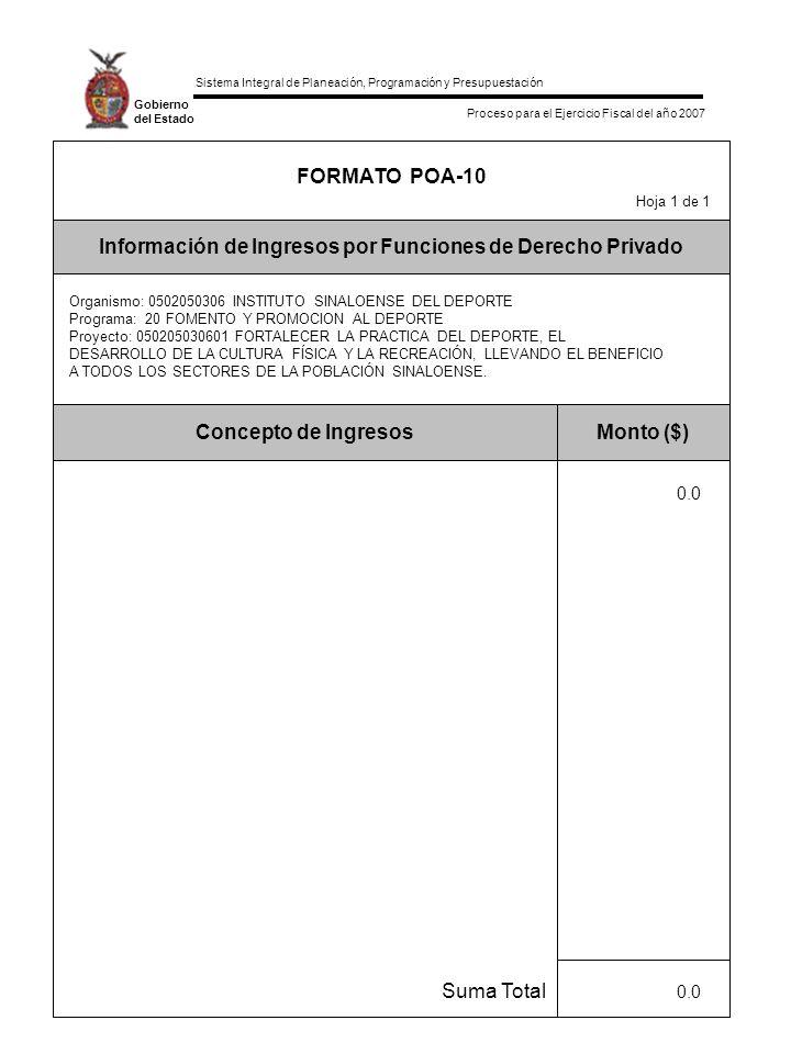 Sistema Integral de Planeación, Programación y Presupuestación Proceso para el Ejercicio Fiscal del año 2007 Gobierno del Estado Suma Total Monto ($)Concepto de Ingresos Información de Ingresos por Funciones de Derecho Privado FORMATO POA-10 Organismo: 0502050306 INSTITUTO SINALOENSE DEL DEPORTE Programa: 20 FOMENTO Y PROMOCION AL DEPORTE Proyecto: 050205030601 FORTALECER LA PRACTICA DEL DEPORTE, EL DESARROLLO DE LA CULTURA FÍSICA Y LA RECREACIÓN, LLEVANDO EL BENEFICIO A TODOS LOS SECTORES DE LA POBLACIÓN SINALOENSE.