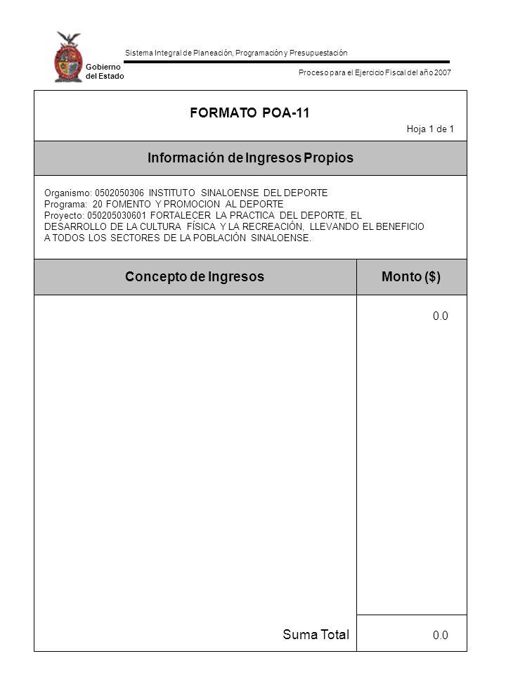 Sistema Integral de Planeación, Programación y Presupuestación Proceso para el Ejercicio Fiscal del año 2007 Gobierno del Estado Suma Total Monto ($)Concepto de Ingresos Información de Ingresos Propios FORMATO POA-11 Organismo: 0502050306 INSTITUTO SINALOENSE DEL DEPORTE Programa: 20 FOMENTO Y PROMOCION AL DEPORTE Proyecto: 050205030601 FORTALECER LA PRACTICA DEL DEPORTE, EL DESARROLLO DE LA CULTURA FÍSICA Y LA RECREACIÓN, LLEVANDO EL BENEFICIO A TODOS LOS SECTORES DE LA POBLACIÓN SINALOENSE.