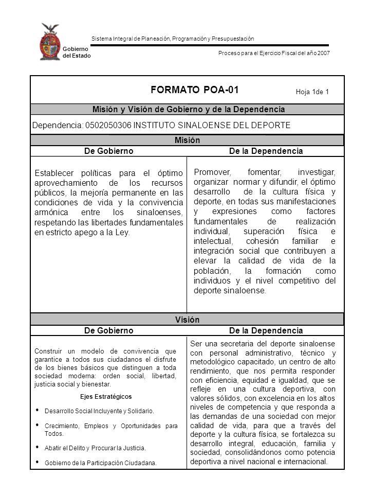 Sistema Integral de Planeación, Programación y Presupuestación Proceso para el Ejercicio Fiscal del año 2007 Gobierno del Estado De GobiernoDe la Dependencia De GobiernoDe la Dependencia Misión Visión FORMATO POA-01 Misión y Visión de Gobierno y de la Dependencia Hoja 1de 1 Dependencia: 0502050306 INSTITUTO SINALOENSE DEL DEPORTE Construir un modelo de convivencia que garantice a todos sus ciudadanos el disfrute de los bienes básicos que distinguen a toda sociedad moderna: orden social, libertad, justicia social y bienestar.