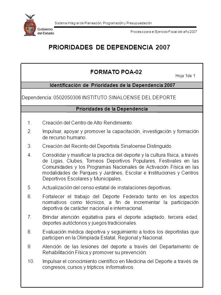 Sistema Integral de Planeación, Programación y Presupuestación Proceso para el Ejercicio Fiscal del año 2007 Gobierno del Estado PRIORIDADES DE DEPENDENCIA 2007 FORMATO POA-02 Identificación de Prioridades de la Dependencia 2007 Prioridades de la Dependencia Dependencia: 0502050306 INSTITUTO SINALOENSE DEL DEPORTE Hoja 1de 1 1.Creación del Centro de Alto Rendimiento.