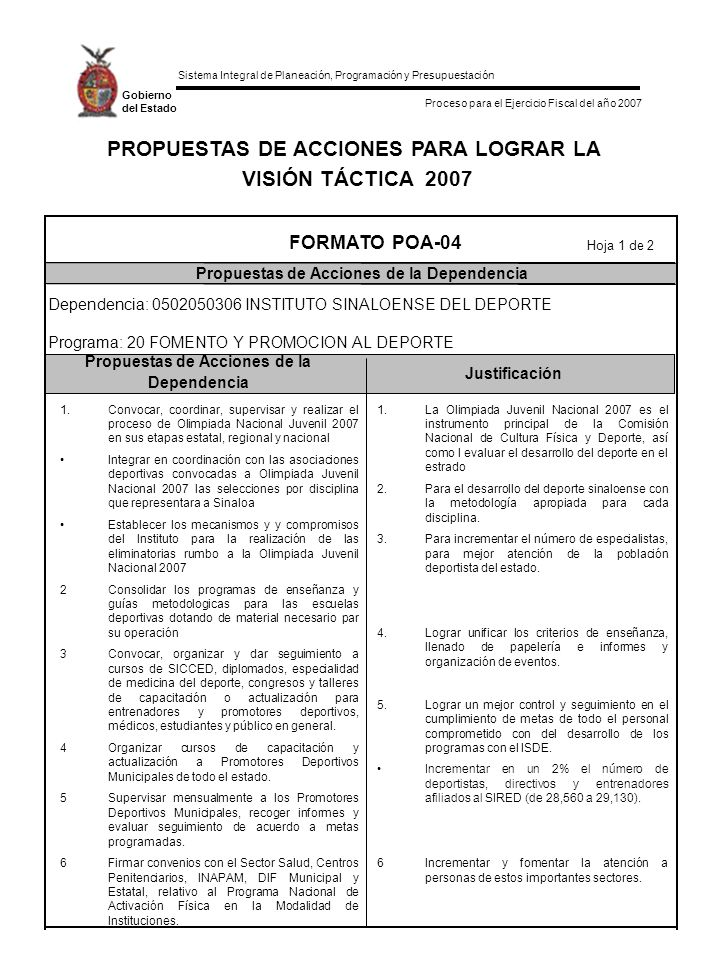 Sistema Integral de Planeación, Programación y Presupuestación Proceso para el Ejercicio Fiscal del año 2007 Gobierno del Estado PROPUESTAS DE ACCIONES PARA LOGRAR LA VISIÓN TÁCTICA 2007 Propuestas de Acciones de la Dependencia Justificación FORMATO POA-04 Propuestas de Acciones de la Dependencia Dependencia: 0502050306 INSTITUTO SINALOENSE DEL DEPORTE Programa: 20 FOMENTO Y PROMOCION AL DEPORTE Hoja 1 de 2 1.Convocar, coordinar, supervisar y realizar el proceso de Olimpiada Nacional Juvenil 2007 en sus etapas estatal, regional y nacional Integrar en coordinación con las asociaciones deportivas convocadas a Olimpiada Juvenil Nacional 2007 las selecciones por disciplina que representara a Sinaloa Establecer los mecanismos y y compromisos del Instituto para la realización de las eliminatorias rumbo a la Olimpiada Juvenil Nacional 2007 2Consolidar los programas de enseñanza y guías metodologicas para las escuelas deportivas dotando de material necesario par su operación 3Convocar, organizar y dar seguimiento a cursos de SICCED, diplomados, especialidad de medicina del deporte, congresos y talleres de capacitación o actualización para entrenadores y promotores deportivos, médicos, estudiantes y público en general.